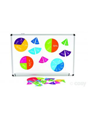 LARGE MAGNETIC FRACTION & PERCENTAGE CIRCLES